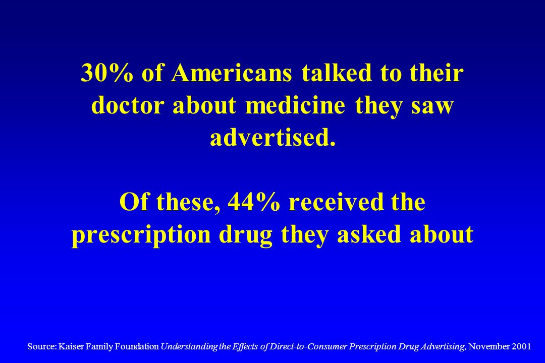 30% of Americans talked to their doctor about medicine they saw advertised.