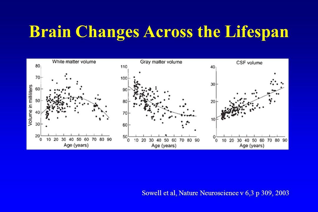 Brain Changes Across the Lifespan Sowell et al, Nature Neuroscience v 6,3 p 309, 2003