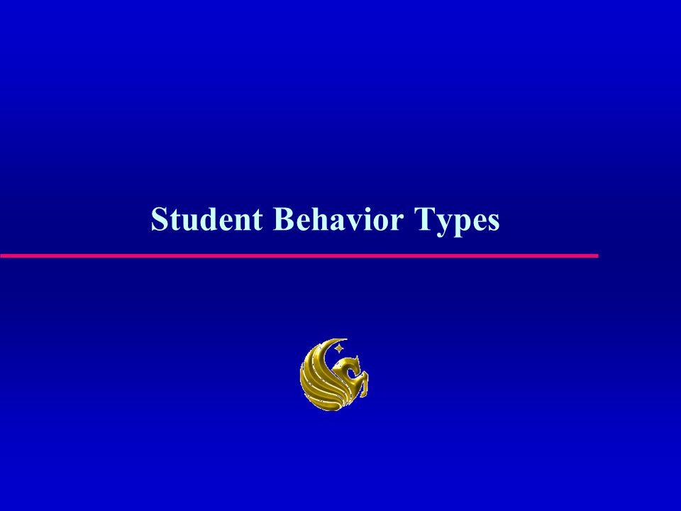 Student Behavior Types