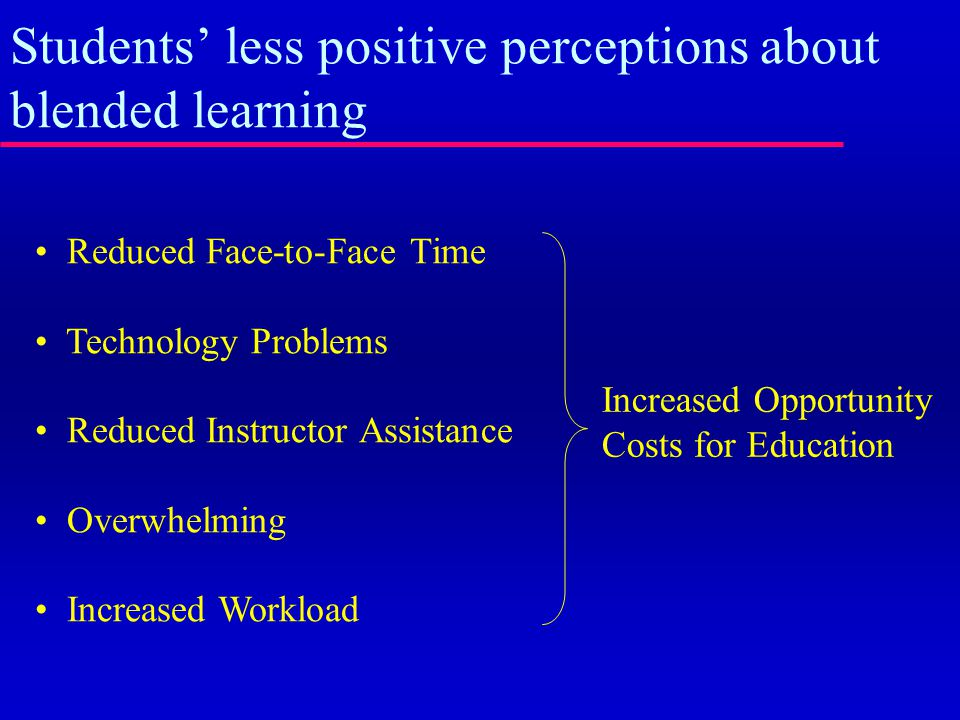 Students' less positive perceptions about blended learning Reduced Face-to-Face Time Technology Problems Reduced Instructor Assistance Overwhelming Increased Workload Increased Opportunity Costs for Education