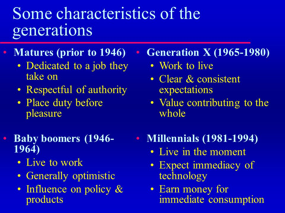 Students who were very satisfied by generation 55% 38% 26% Boomer n=328 Generation-X n=815 Millennial n=346 Percent