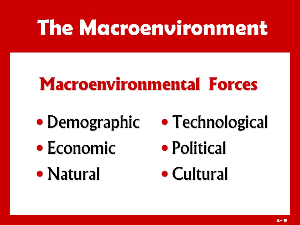 4- 9 Macroenvironmental Forces The Macroenvironment Demographic Demographic Economic Economic Natural Natural Technological Political Cultural