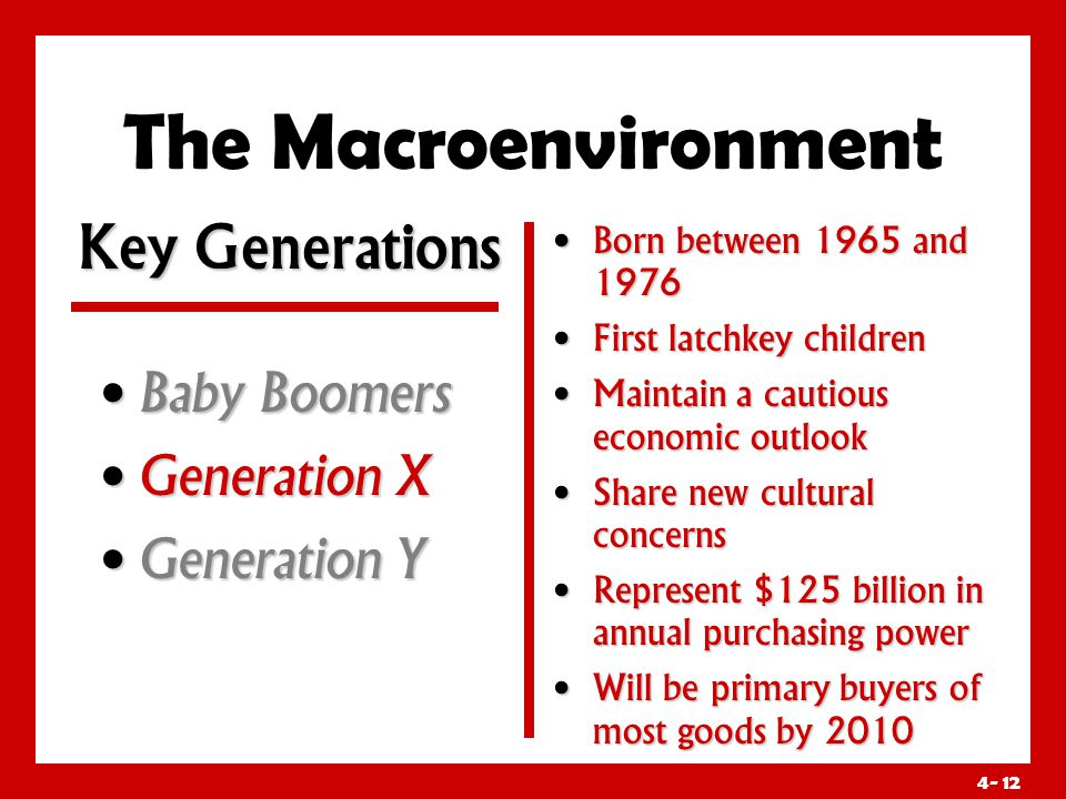 4- 12 The Macroenvironment Born between 1965 and 1976 First latchkey children Maintain a cautious economic outlook Share new cultural concerns Represent $125 billion in annual purchasing power Will be primary buyers of most goods by 2010 Baby Boomers Baby Boomers Generation X Generation X Generation Y Generation Y Key Generations