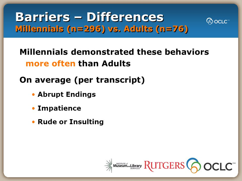 Barriers – Differences Millennials (n=296) vs. Adults (n=76) Millennials demonstrated these behaviors more often than Adults On average (per transcrip