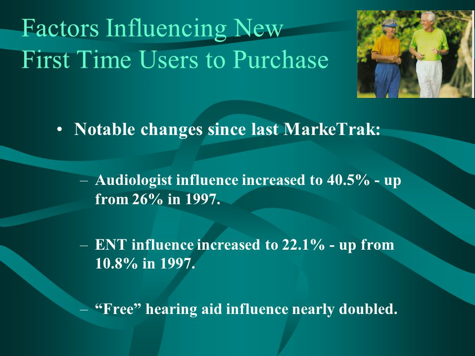 Factors Influencing New First Time Users to Purchase Notable changes since last MarkeTrak: –Audiologist influence increased to 40.5% - up from 26% in