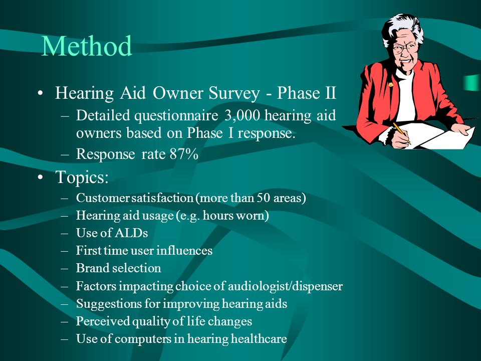 Method Hearing Aid Owner Survey - Phase II –Detailed questionnaire 3,000 hearing aid owners based on Phase I response. –Response rate 87% Topics: –Cus