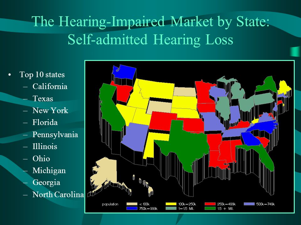 The Hearing-Impaired Market by State: Self-admitted Hearing Loss Top 10 states –California –Texas –New York –Florida –Pennsylvania –Illinois –Ohio –Mi