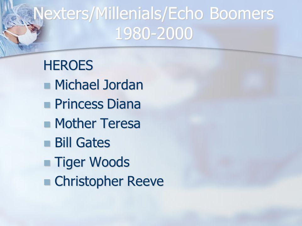 HEROES Michael Jordan Michael Jordan Princess Diana Princess Diana Mother Teresa Mother Teresa Bill Gates Bill Gates Tiger Woods Tiger Woods Christopher Reeve Christopher Reeve Nexters/Millenials/Echo Boomers 1980-2000