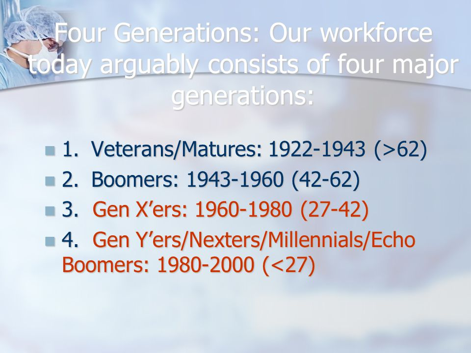 Four Generations: Our workforce today arguably consists of four major generations: 1.Veterans/Matures: 1922-1943 (>62) 1.Veterans/Matures: 1922-1943 (>62) 2.Boomers: 1943-1960 (42-62) 2.Boomers: 1943-1960 (42-62) 3.