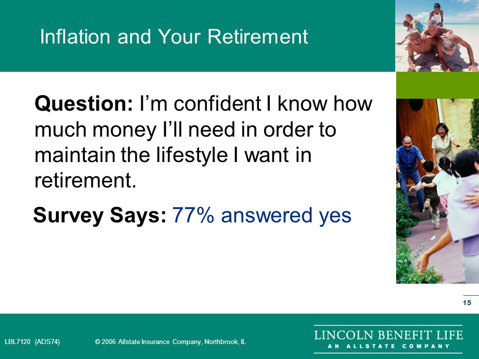 LBL7120 (ADS74) © 2006 Allstate Insurance Company, Northbrook, IL 15 Inflation and Your Retirement Survey Says: 77% answered yes Question: I'm confident I know how much money I'll need in order to maintain the lifestyle I want in retirement.