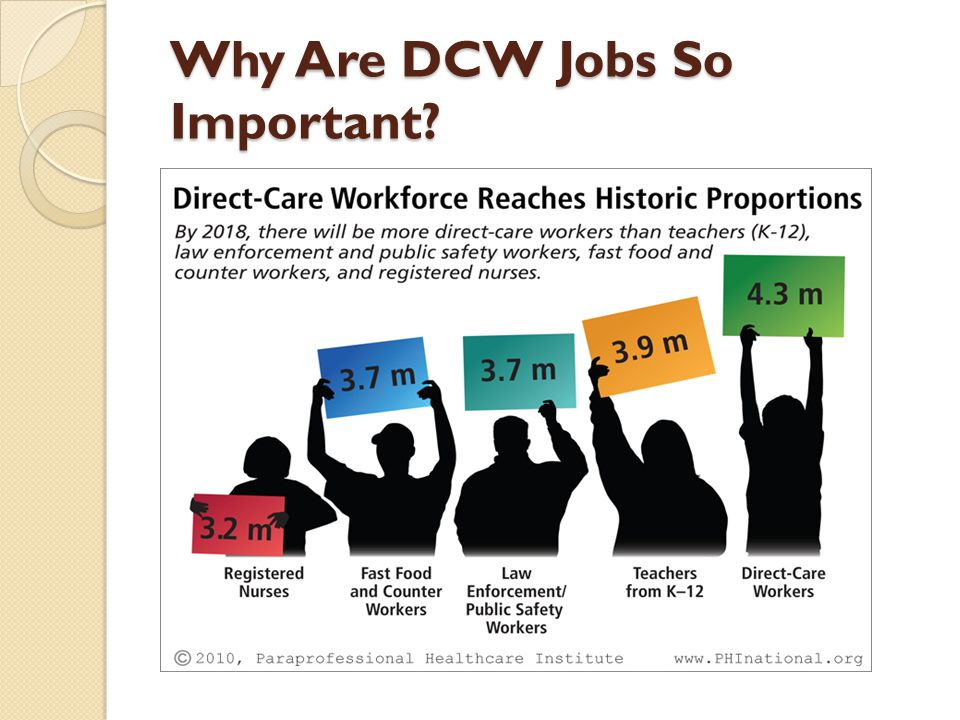 Why Are DCW Jobs So Important?