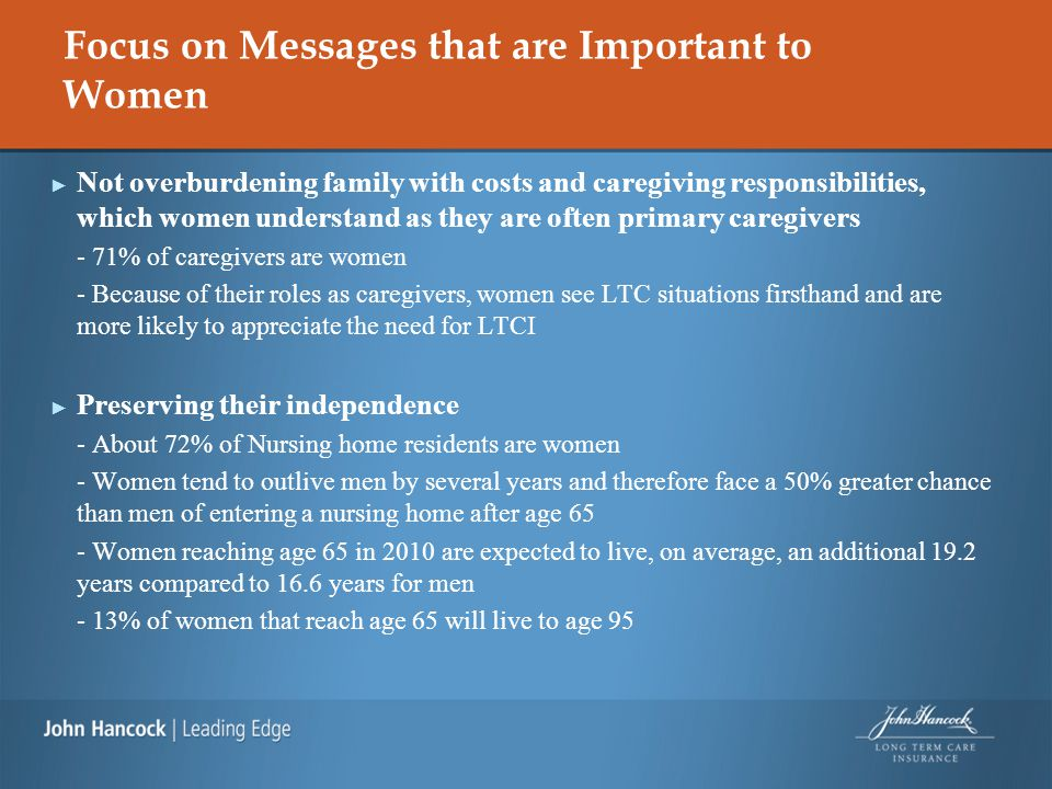 Focus on Messages that are Important to Women ► Not overburdening family with costs and caregiving responsibilities, which women understand as they ar
