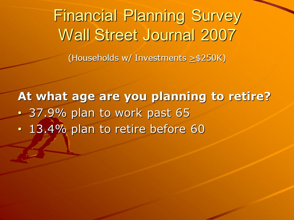 Financial Planning Survey Wall Street Journal 2007 (Households w/ Investments >$250K) At what age are you planning to retire.