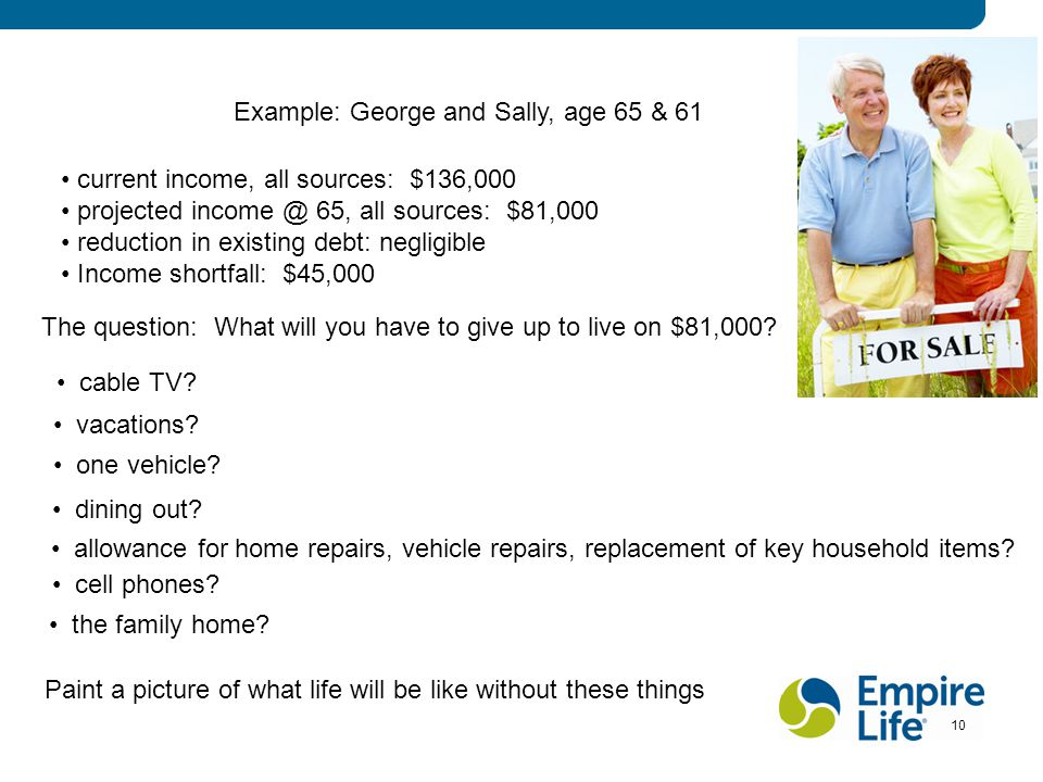 10 Example: George and Sally, age 65 & 61 current income, all sources: $136,000 projected income @ 65, all sources: $81,000 reduction in existing debt
