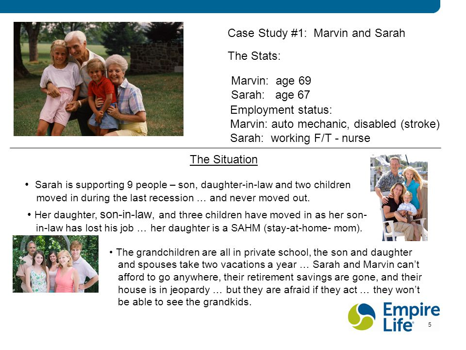 5 5 5 Case Study #1: Marvin and Sarah Marvin: age 69 Sarah: age 67 Employment status: Marvin: auto mechanic, disabled (stroke) Sarah: working F/T - nurse The Stats: The Situation Sarah is supporting 9 people – son, daughter-in-law and two children moved in during the last recession … and never moved out.