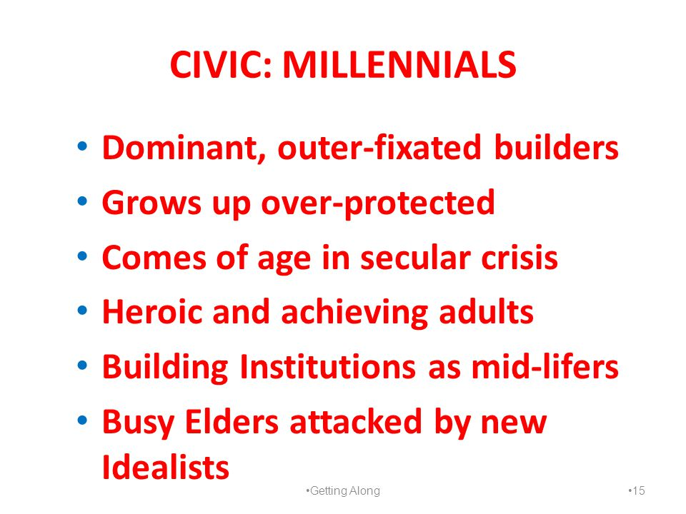CIVIC: MILLENNIALS Dominant, outer-fixated builders Grows up over-protected Comes of age in secular crisis Heroic and achieving adults Building Instit