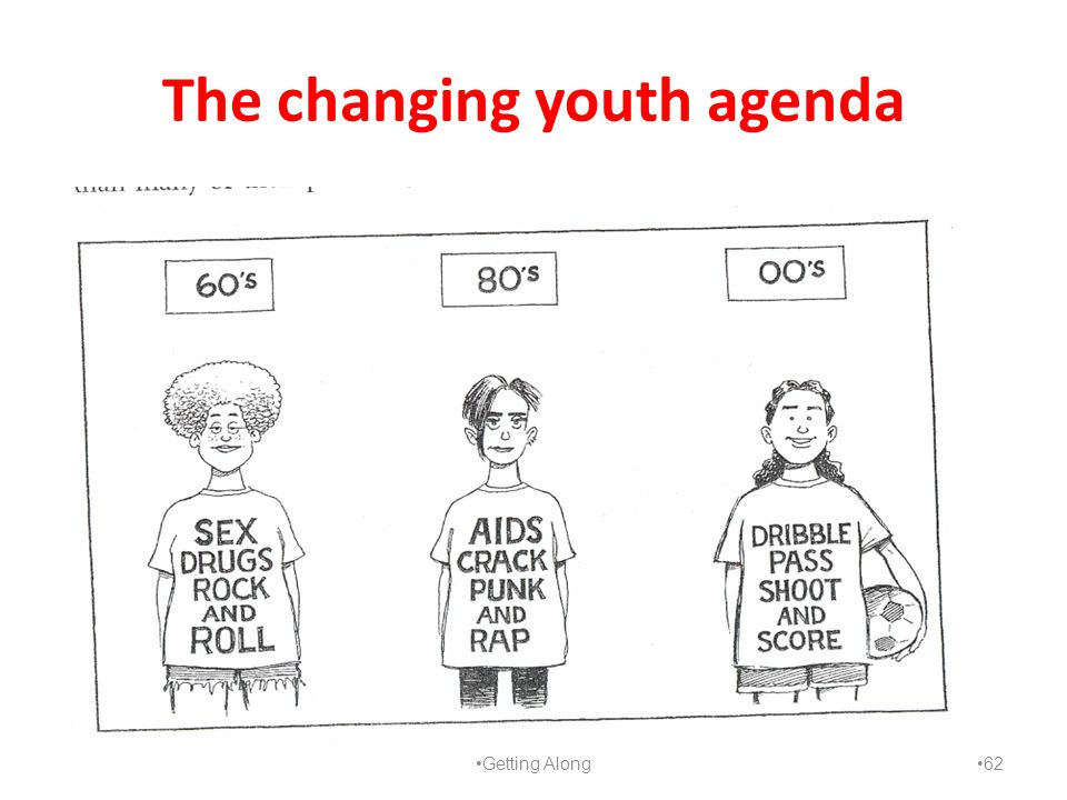 The changing youth agenda Getting Along 62