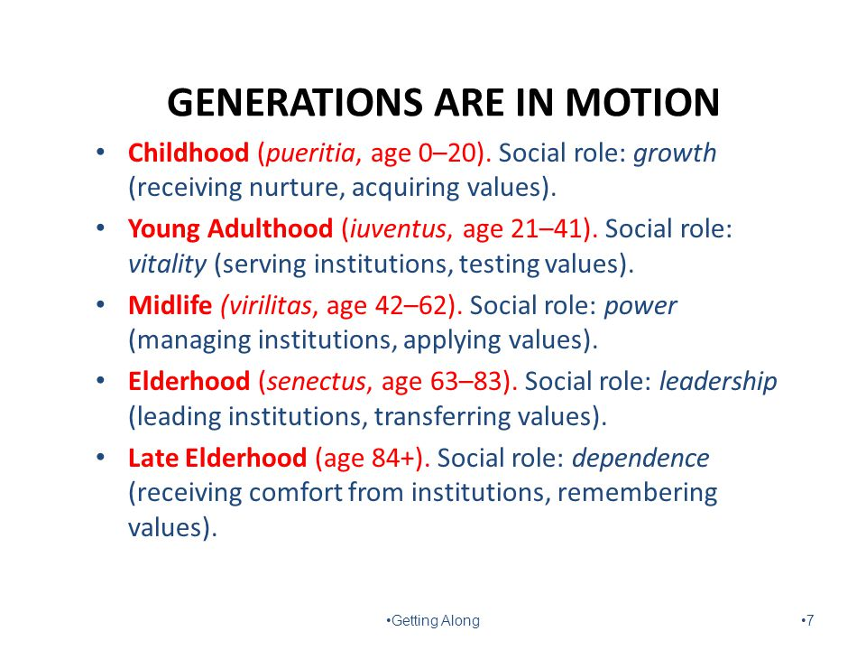 GENERATIONS ARE IN MOTION Childhood (pueritia, age 0–20). Social role: growth (receiving nurture, acquiring values). Young Adulthood (iuventus, age 21