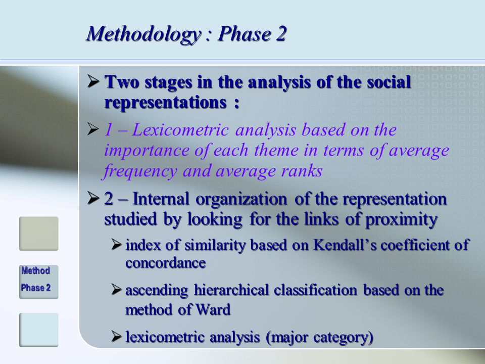 Methodology : Phase 2  Two stages in the analysis of the social representations :  1 – Lexicometric analysis based on the importance of each theme in terms of average frequency and average ranks  2 – Internal organization of the representation studied by looking for the links of proximity  index of similarity based on Kendall's coefficient of concordance  ascending hierarchical classification based on the method of Ward  lexicometric analysis (major category) Method Phase 2