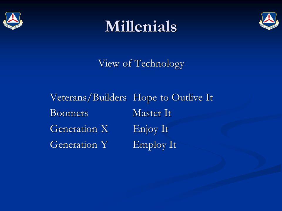 Millenials View of Technology Veterans/Builders Hope to Outlive It Veterans/Builders Hope to Outlive It Boomers Master It Boomers Master It Generation