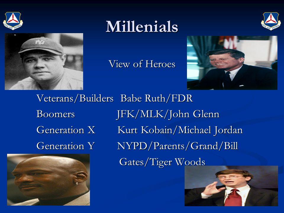 Millenials View of Heroes Veterans/Builders Babe Ruth/FDR Veterans/Builders Babe Ruth/FDR Boomers JFK/MLK/John Glenn Boomers JFK/MLK/John Glenn Genera
