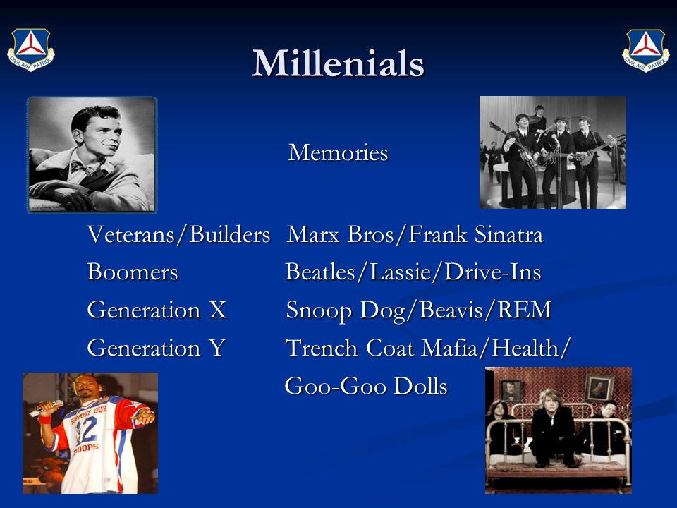 Millenials Memories Veterans/Builders Marx Bros/Frank Sinatra Veterans/Builders Marx Bros/Frank Sinatra Boomers Beatles/Lassie/Drive-Ins Boomers Beatl