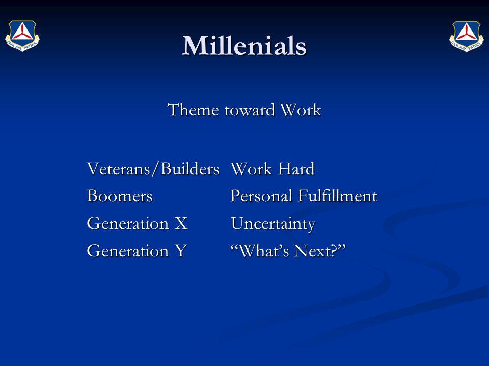 Millenials Theme toward Work Veterans/Builders Work Hard Veterans/Builders Work Hard Boomers Personal Fulfillment Boomers Personal Fulfillment Generat