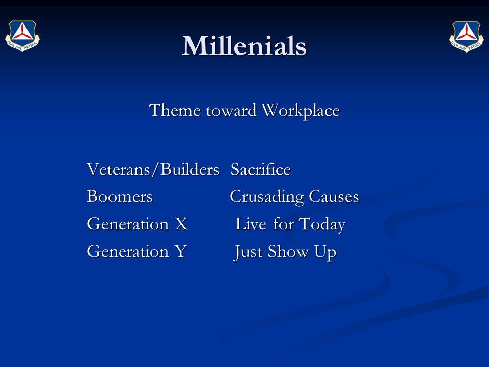 Millenials Theme toward Workplace Veterans/Builders Sacrifice Veterans/Builders Sacrifice Boomers Crusading Causes Boomers Crusading Causes Generation