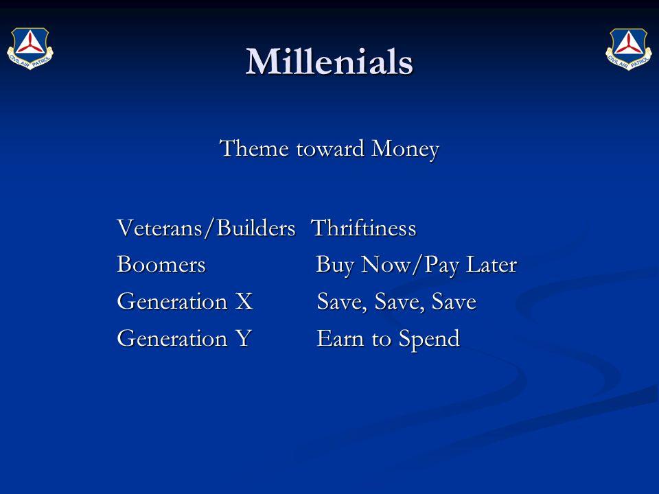 Millenials Theme toward Money Veterans/Builders Thriftiness Veterans/Builders Thriftiness Boomers Buy Now/Pay Later Boomers Buy Now/Pay Later Generati