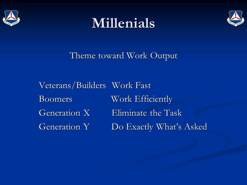 Millenials Theme toward Work Output Veterans/Builders Work Fast Veterans/Builders Work Fast Boomers Work Efficiently Boomers Work Efficiently Generati