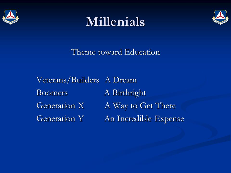 Millenials Theme toward Education Veterans/Builders A Dream Veterans/Builders A Dream Boomers A Birthright Boomers A Birthright Generation X A Way to