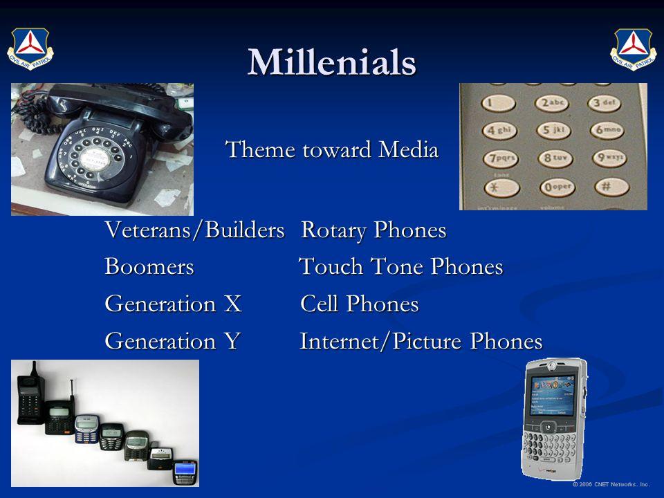 Millenials Theme toward Media Veterans/Builders Rotary Phones Veterans/Builders Rotary Phones Boomers Touch Tone Phones Boomers Touch Tone Phones Gene