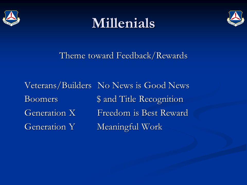 Millenials Theme toward Feedback/Rewards Veterans/Builders No News is Good News Veterans/Builders No News is Good News Boomers $ and Title Recognition