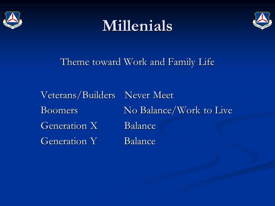 Millenials Theme toward Work and Family Life Veterans/Builders Never Meet Veterans/Builders Never Meet Boomers No Balance/Work to Live Boomers No Bala