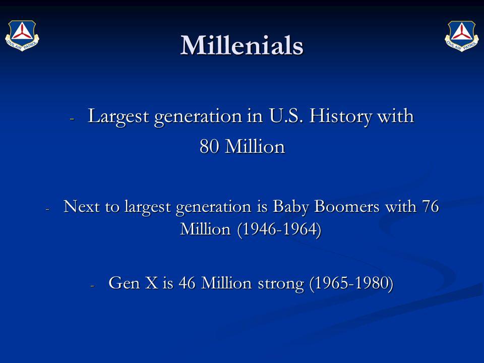 Millenials - Largest generation in U.S. History with 80 Million - Next to largest generation is Baby Boomers with 76 Million (1946-1964) - Gen X is 46