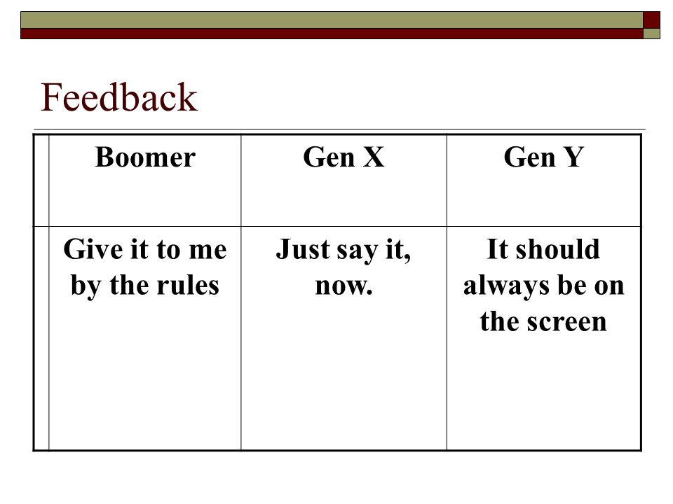 Feedback BoomerGen XGen Y Give it to me by the rules Just say it, now. It should always be on the screen