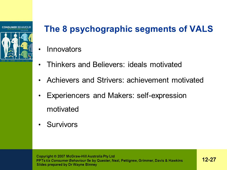 Copyright  2007 McGraw-Hill Australia Pty Ltd PPTs t/a Consumer Behaviour 5e by Quester, Neal, Pettigrew, Grimmer, Davis & Hawkins Slides prepared by Dr Wayne Binney 12-27 The 8 psychographic segments of VALS Innovators Thinkers and Believers: ideals motivated Achievers and Strivers: achievement motivated Experiencers and Makers: self-expression motivated Survivors