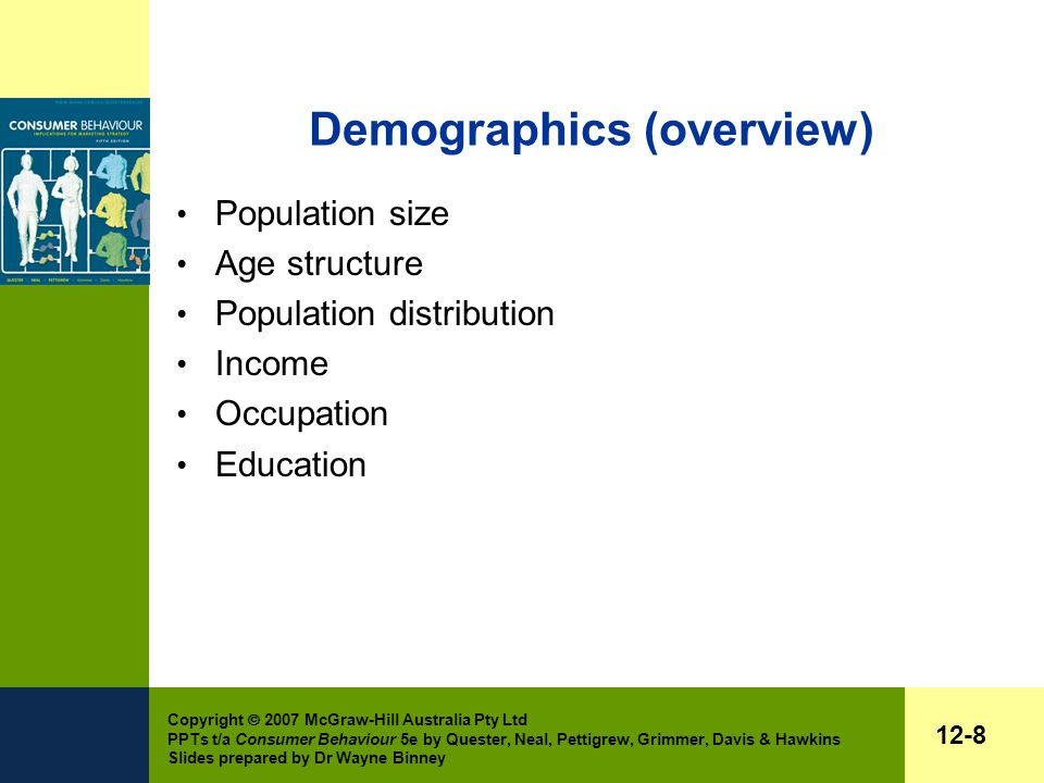 Copyright  2007 McGraw-Hill Australia Pty Ltd PPTs t/a Consumer Behaviour 5e by Quester, Neal, Pettigrew, Grimmer, Davis & Hawkins Slides prepared by Dr Wayne Binney 12-8 Demographics (overview) Population size Age structure Population distribution Income Occupation Education