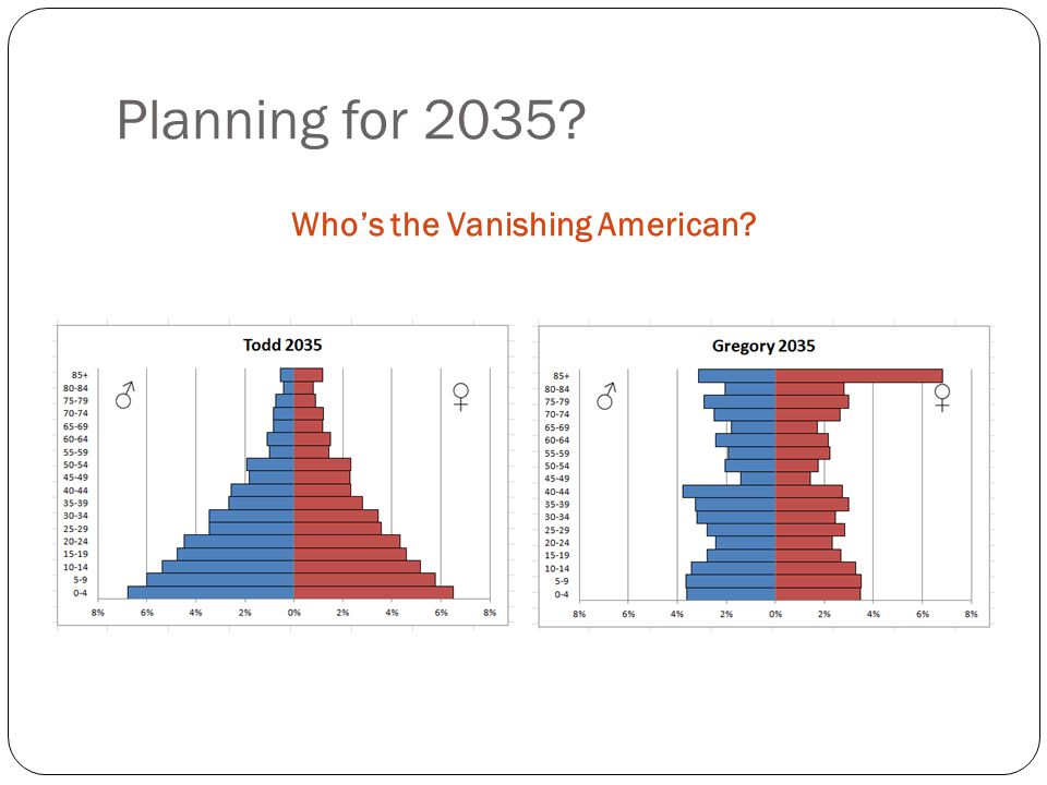 Planning for 2035? Who's the Vanishing American?