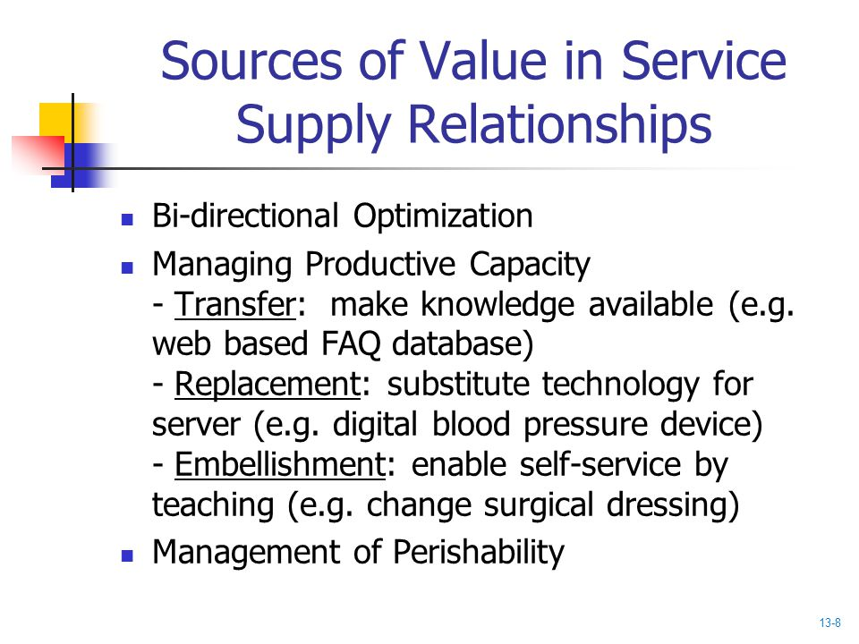 Sources of Value in Service Supply Relationships Bi-directional Optimization Managing Productive Capacity - Transfer: make knowledge available (e.g. w