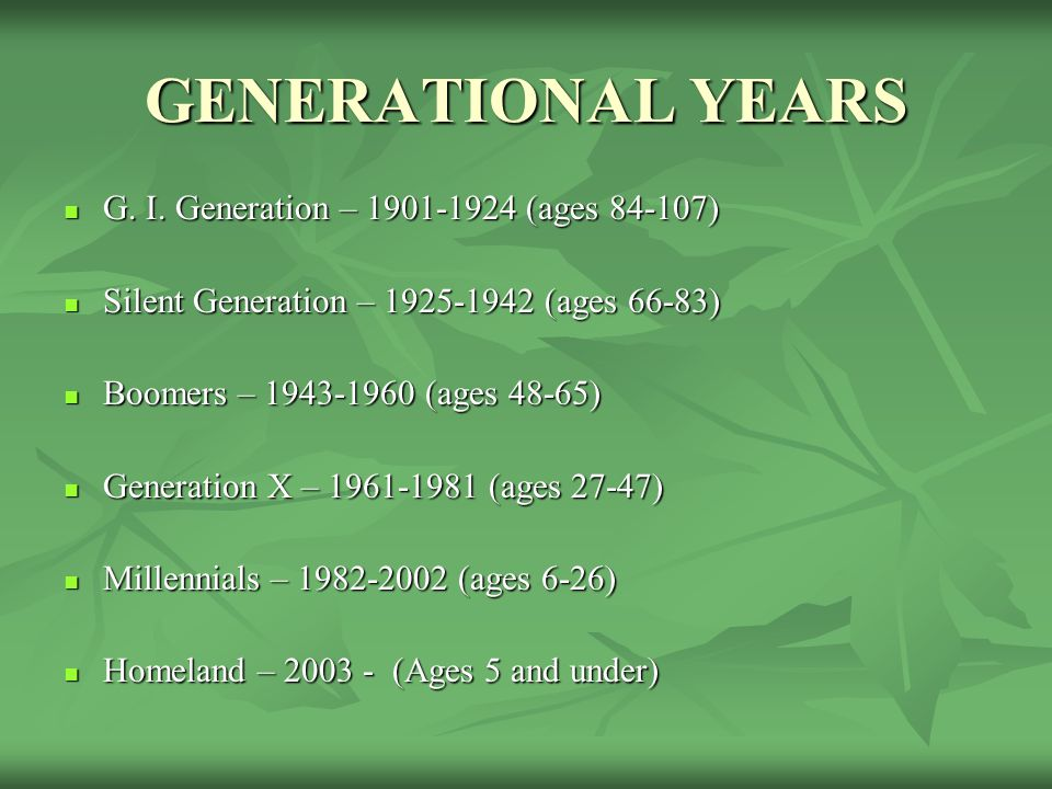 GENERATIONAL YEARS G. I. Generation – 1901-1924 (ages 84-107) G.