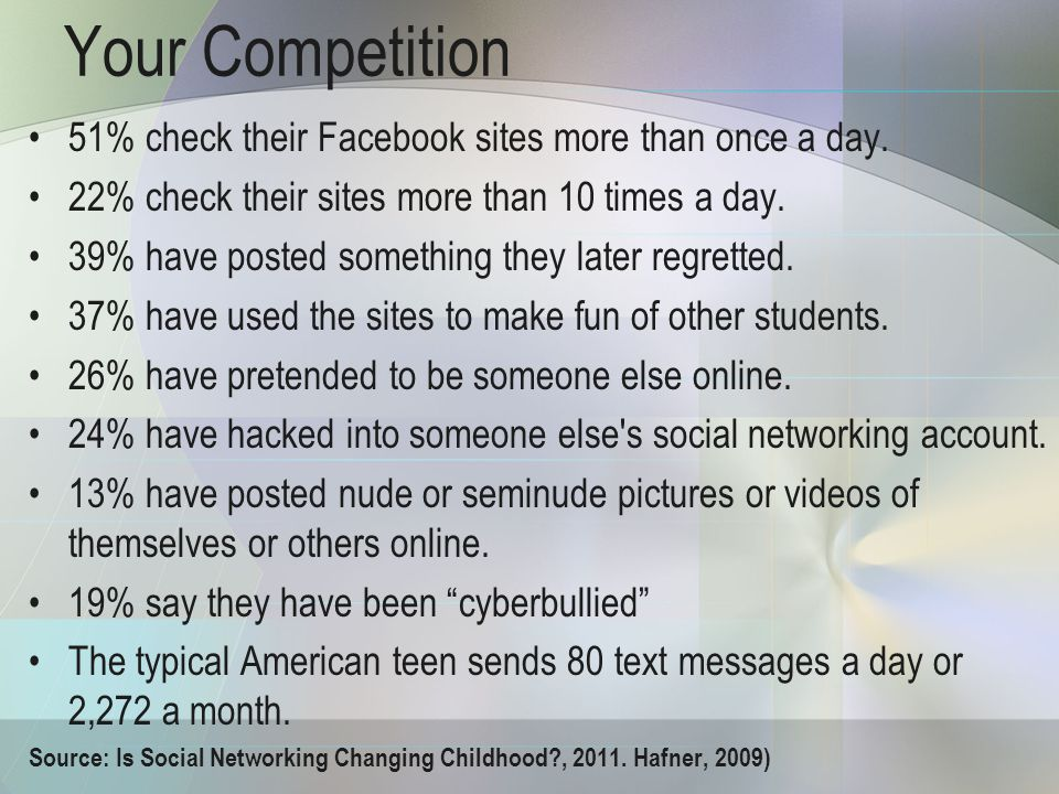Your Competition 51% check their Facebook sites more than once a day.