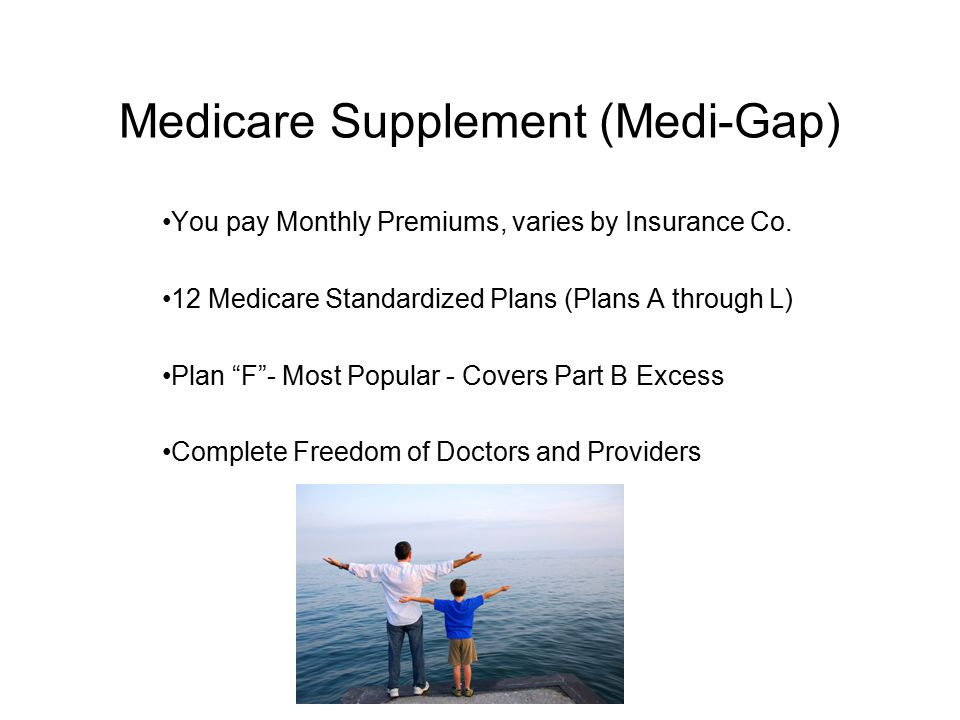 "Medicare Supplement (Medi-Gap) You pay Monthly Premiums, varies by Insurance Co. 12 Medicare Standardized Plans (Plans A through L) Plan ""F""- Most Pop"