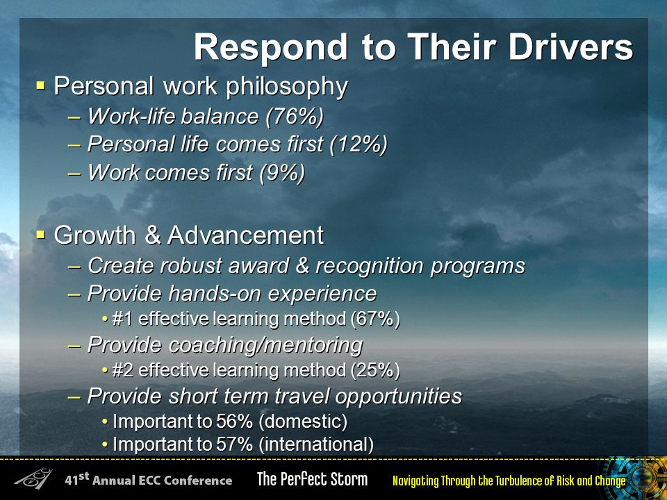 Respond to Their Drivers  Personal work philosophy – Work-life balance (76%) – Personal life comes first (12%) – Work comes first (9%)  Growth & Advancement – Create robust award & recognition programs – Provide hands-on experience #1 effective learning method (67%) – Provide coaching/mentoring #2 effective learning method (25%) – Provide short term travel opportunities Important to 56% (domestic) Important to 57% (international)  Personal work philosophy – Work-life balance (76%) – Personal life comes first (12%) – Work comes first (9%)  Growth & Advancement – Create robust award & recognition programs – Provide hands-on experience #1 effective learning method (67%) – Provide coaching/mentoring #2 effective learning method (25%) – Provide short term travel opportunities Important to 56% (domestic) Important to 57% (international)
