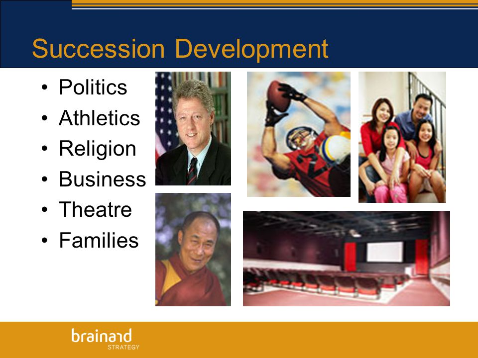 Succession Development Politics Athletics Religion Business Theatre Families