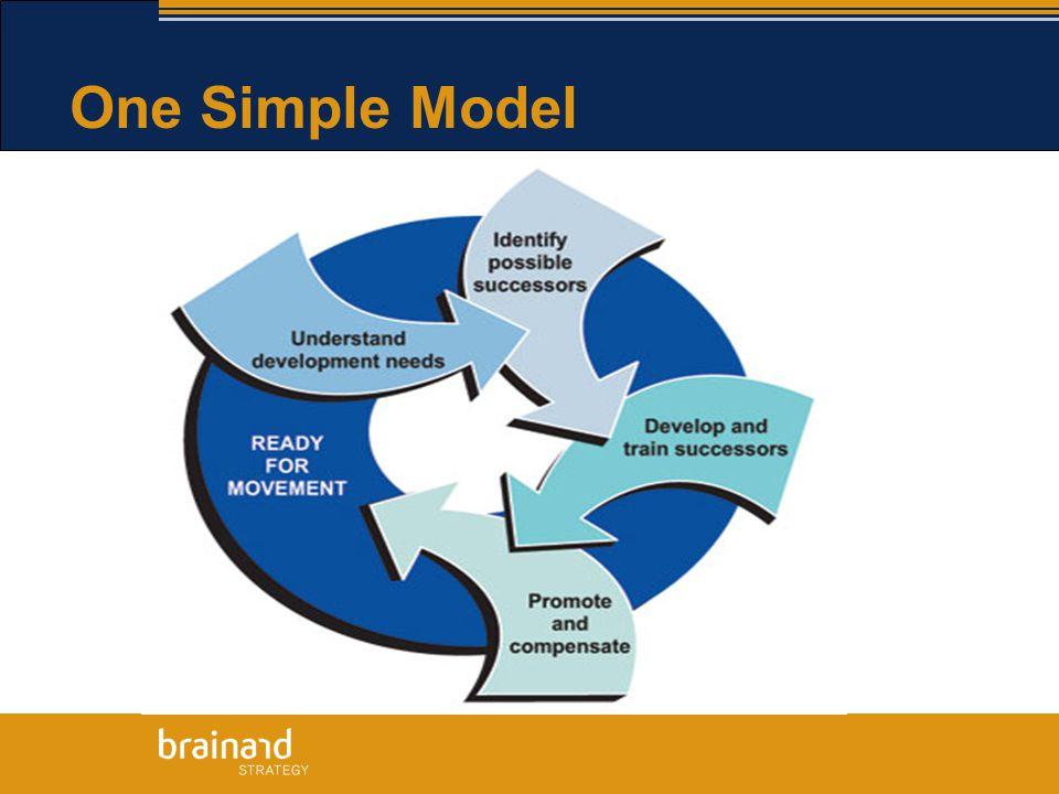 One Simple Model
