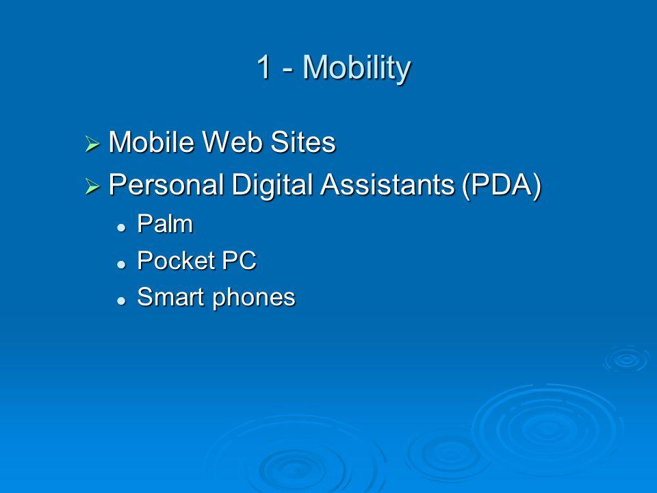 1 - Mobility  Mobile Web Sites  Personal Digital Assistants (PDA) Palm Palm Pocket PC Pocket PC Smart phones Smart phones