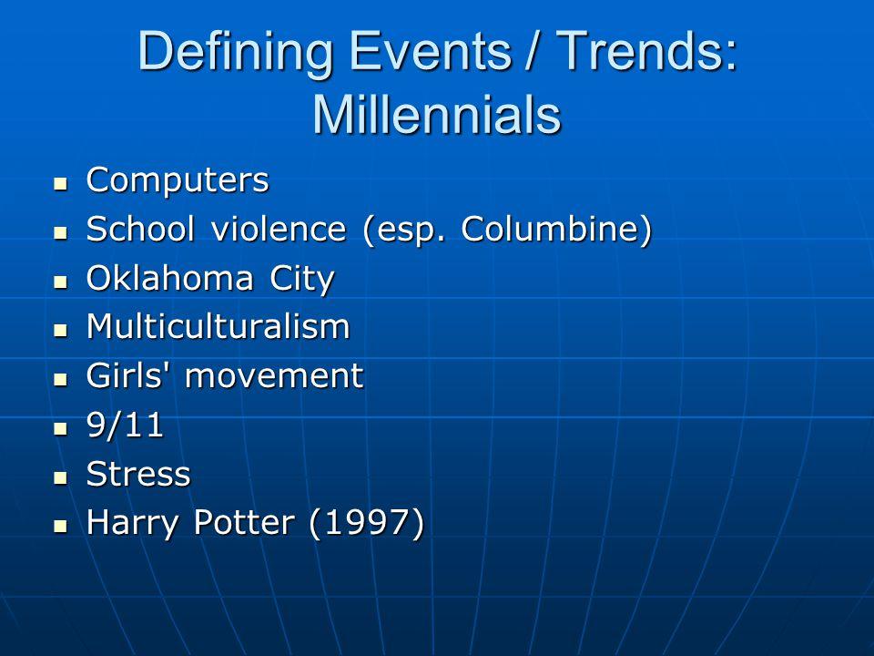 Defining Events / Trends: Millennials Computers Computers School violence (esp.