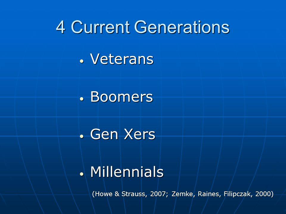 4 Current Generations Veterans Veterans Boomers Boomers Gen Xers Gen Xers Millennials Millennials (Howe & Strauss, 2007; Zemke, Raines, Filipczak, 2000)