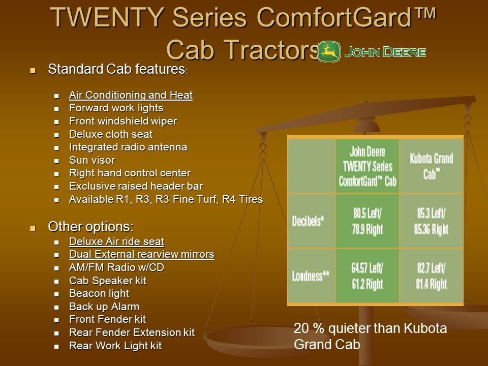 TWENTY Series ComfortGard™ Cab Tractors Standard Cab features : Standard Cab features : Air Conditioning and Heat Air Conditioning and Heat Forward work lights Forward work lights Front windshield wiper Front windshield wiper Deluxe cloth seat Deluxe cloth seat Integrated radio antenna Integrated radio antenna Sun visor Sun visor Right hand control center Right hand control center Exclusive raised header bar Exclusive raised header bar Available R1, R3, R3 Fine Turf, R4 Tires Available R1, R3, R3 Fine Turf, R4 Tires Other options: Other options: Deluxe Air ride seat Deluxe Air ride seat Dual External rearview mirrors Dual External rearview mirrors AM/FM Radio w/CD AM/FM Radio w/CD Cab Speaker kit Cab Speaker kit Beacon light Beacon light Back up Alarm Back up Alarm Front Fender kit Front Fender kit Rear Fender Extension kit Rear Fender Extension kit Rear Work Light kit Rear Work Light kit 20 % quieter than Kubota Grand Cab